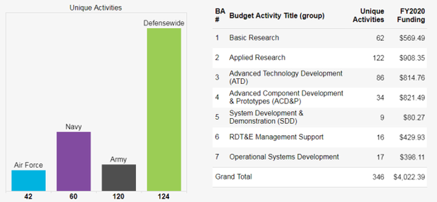Budget_Activity_Title_032019