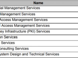 Service_Area_Table_042019