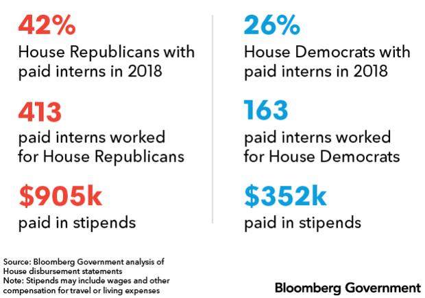 Congress_interns_052019