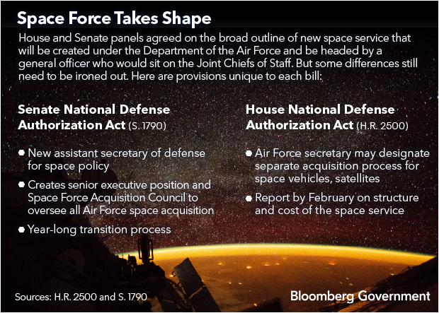 Space_Force_Takes_Shape
