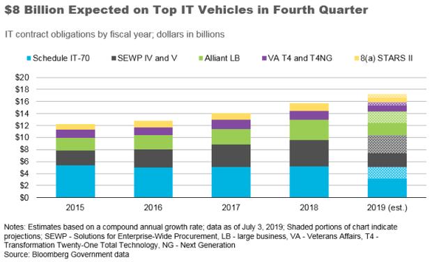 Top_IT_vehicles