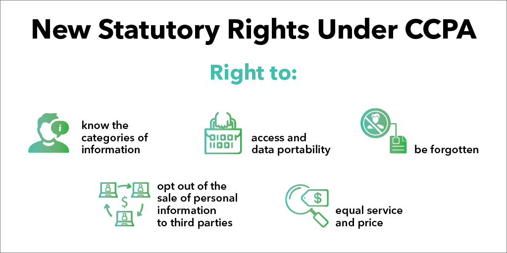 CCPA New Statutory Rights infographic