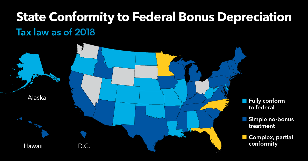 Federal Bonus Depreciation