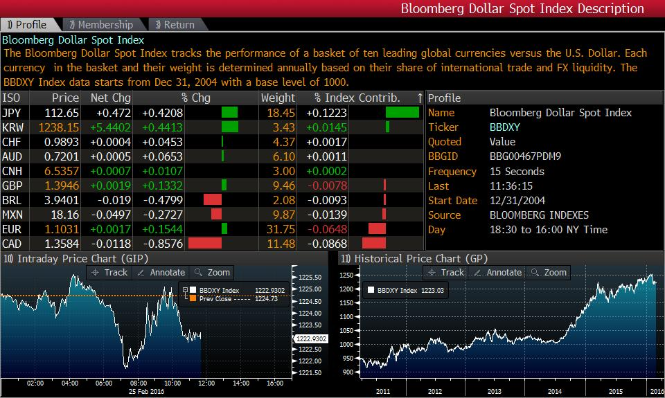 Otc fx options prices from bloomberg