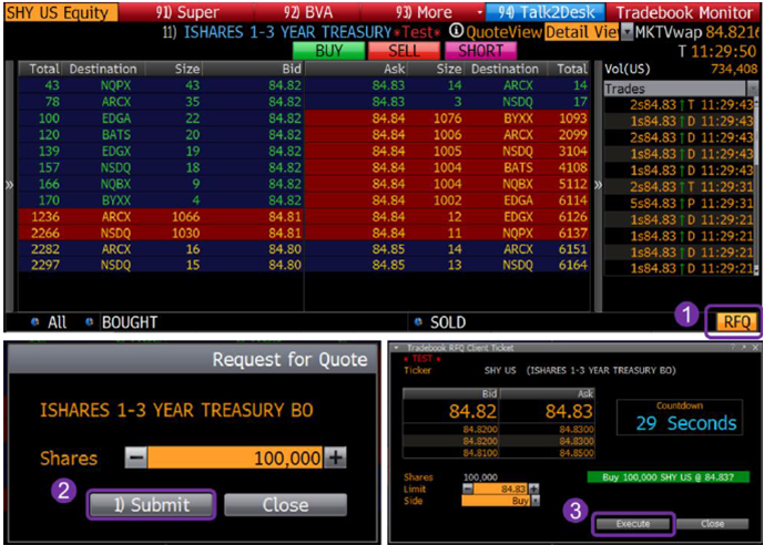 Fx options quotes bloomberg