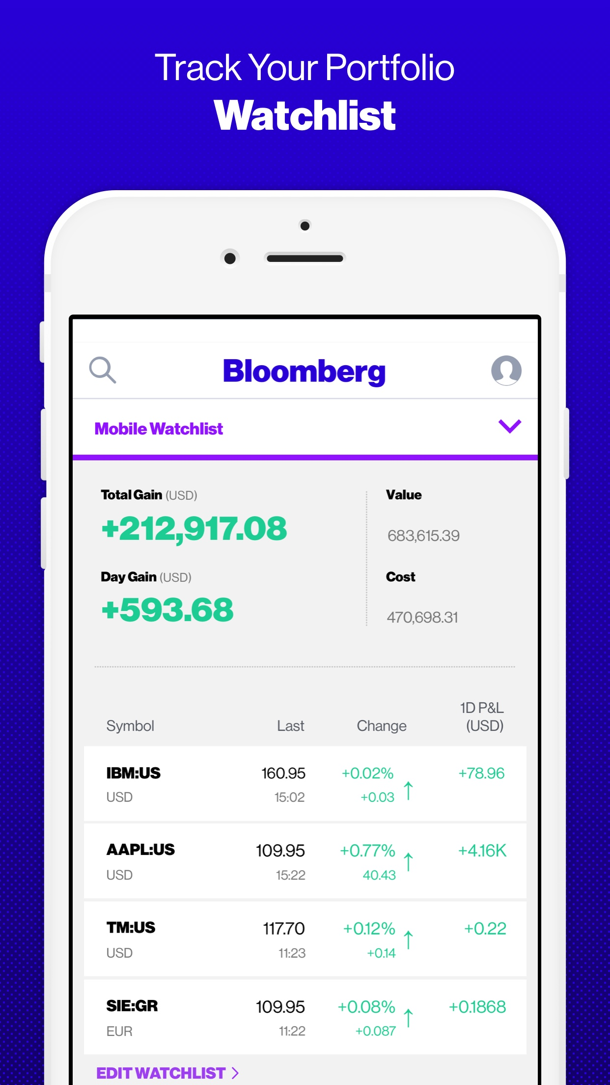 How Bloomberg Used React Native to Develop its new Consumer