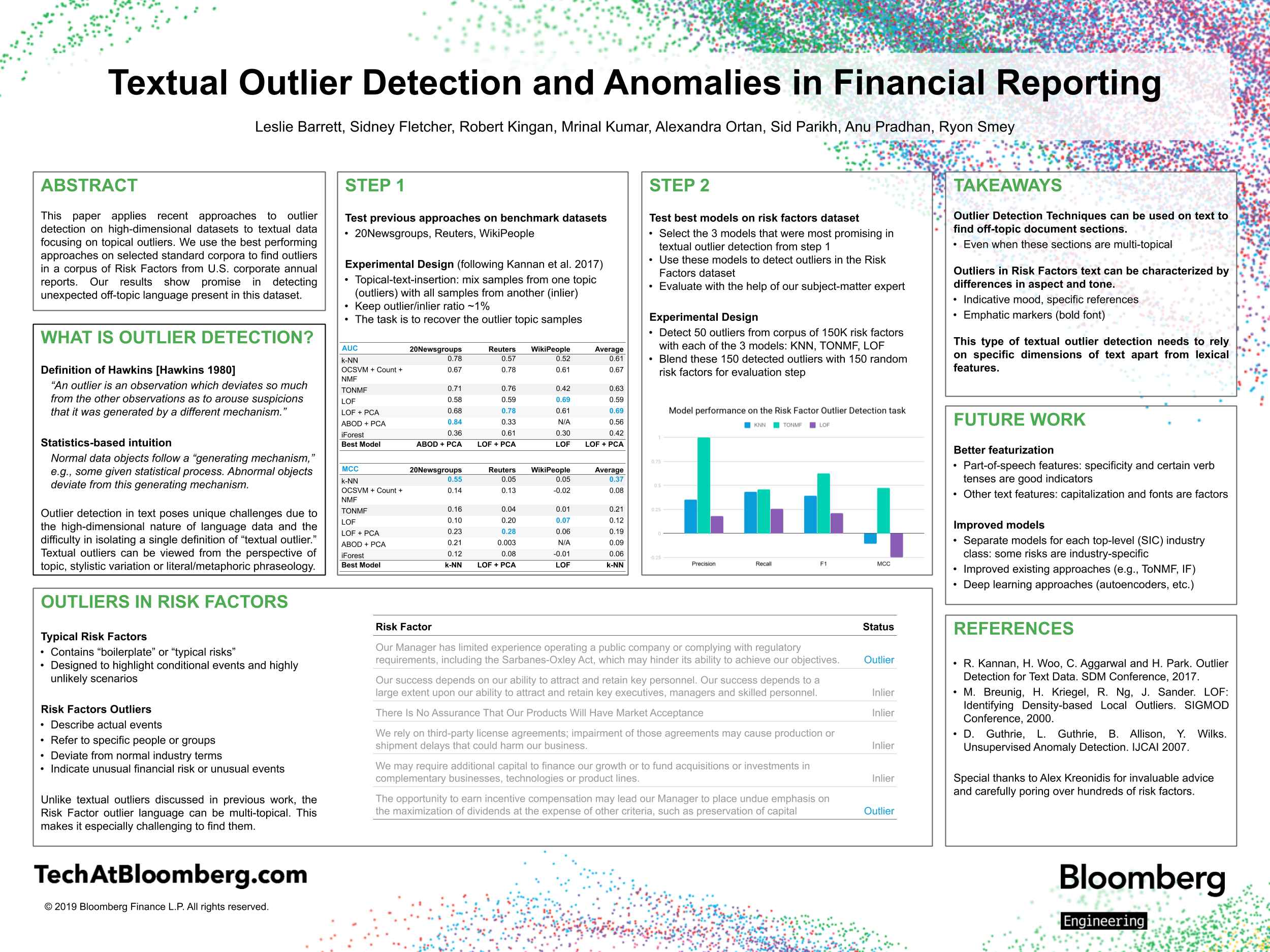 Bloomberg Researchers Present at the 2nd KDD Workshop on Anomaly