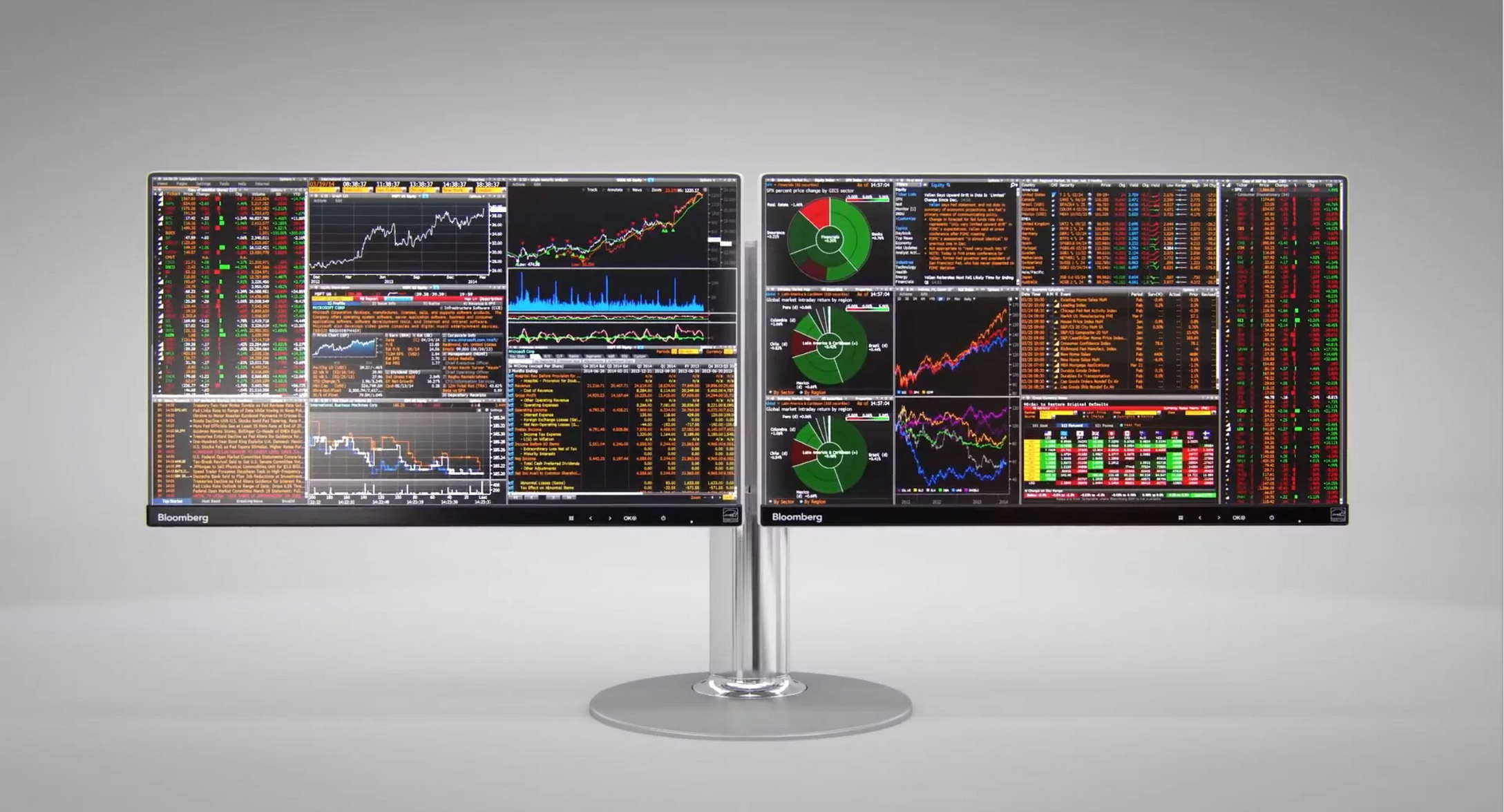 Understanding Bloomberg and the Terminal | Bloomberg Careers