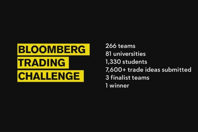 How one idea engaged over 250 student teams in the first-ever Bloomberg Trading Challenge