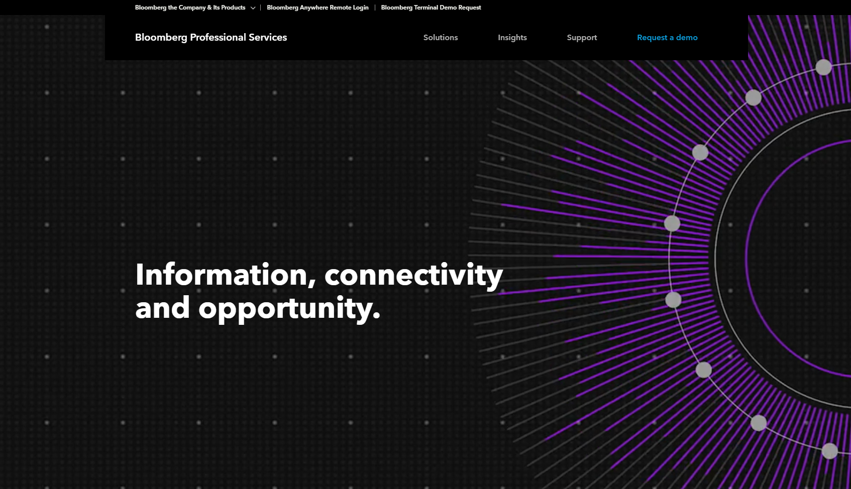 Bloomberg Anywhere | Bloomberg Professional Services