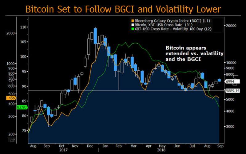 Bitcoin Mining, Blockchain and Renewable Energy: Part 1