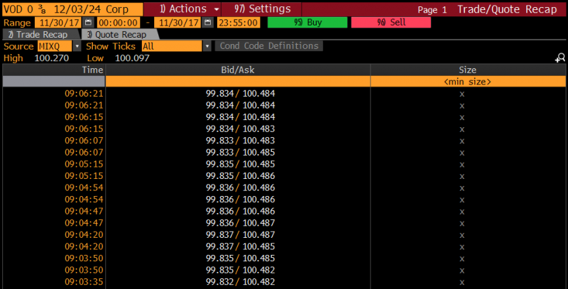 Where to find the new MiFID II transparency data on the Bloomberg