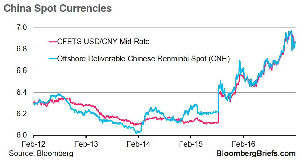 The new U S  trading hub for Chinese renminbi: Opportunities
