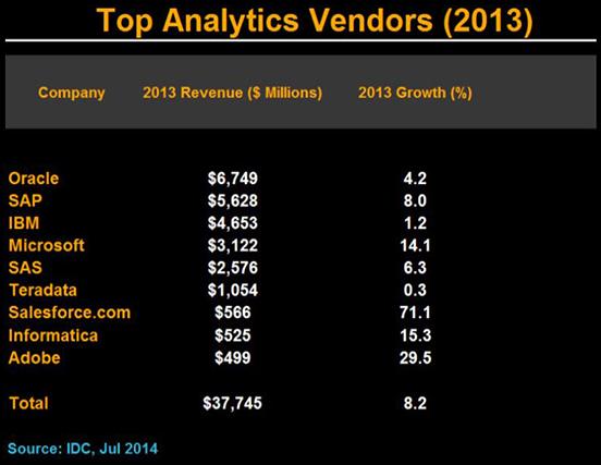 Swelling Data Feeds Analytics Demand   Bloomberg