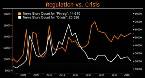 Financial policy 2017 outlook | Bloomberg Professional Services