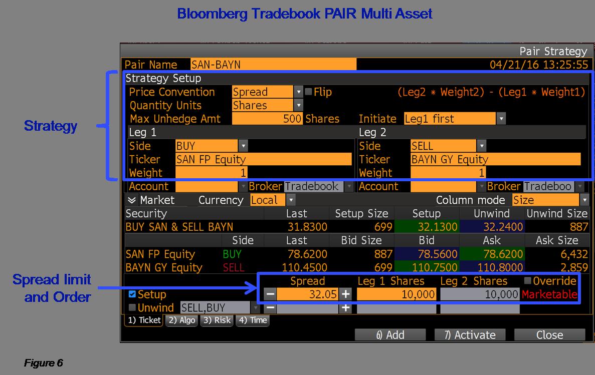 Trading strategies books