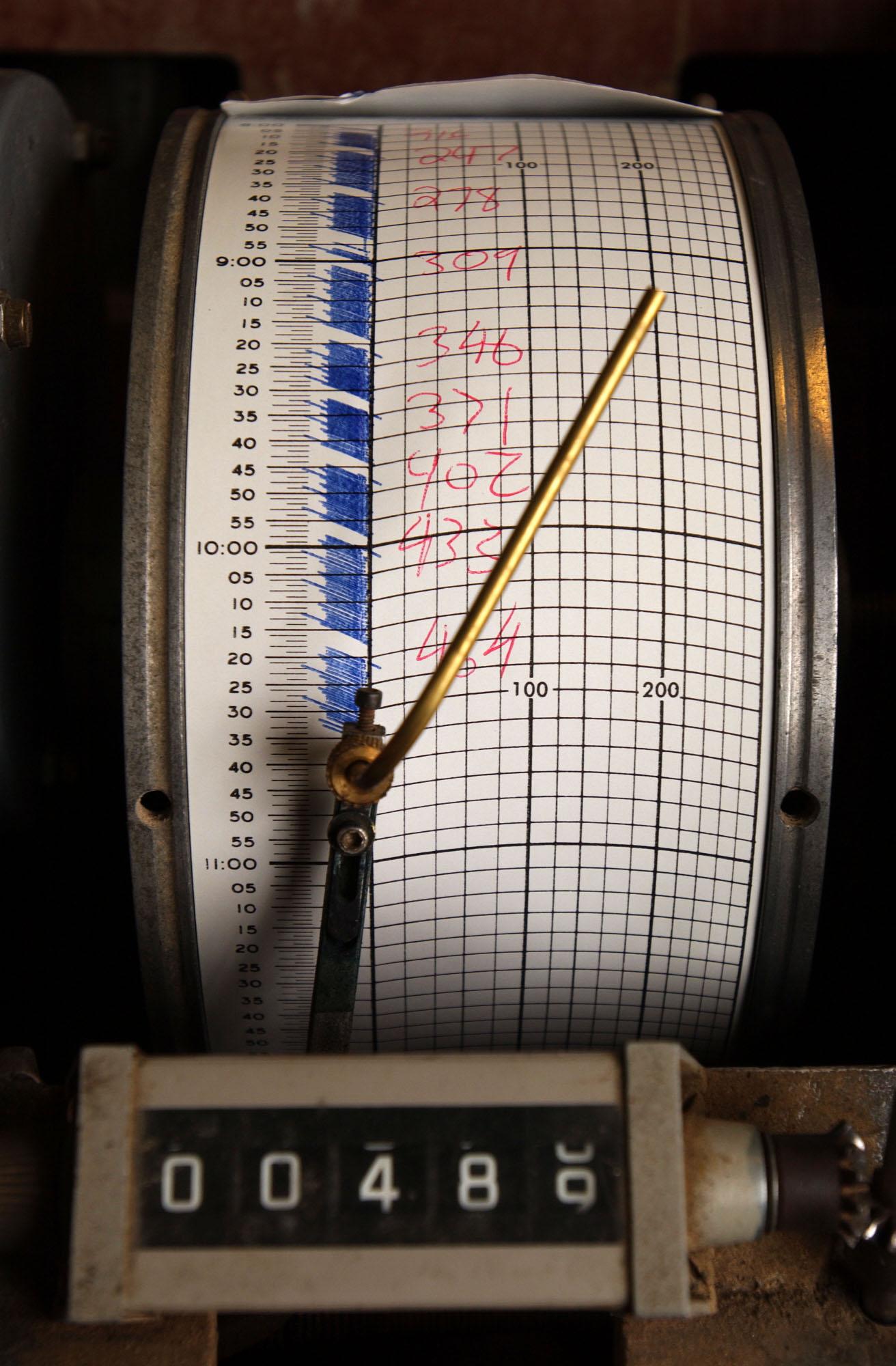 Determining the Optimum Tick Value & Size | Bloomberg Tradebook | Blog