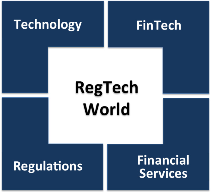 How RegTech closes the gap between technology and financial services